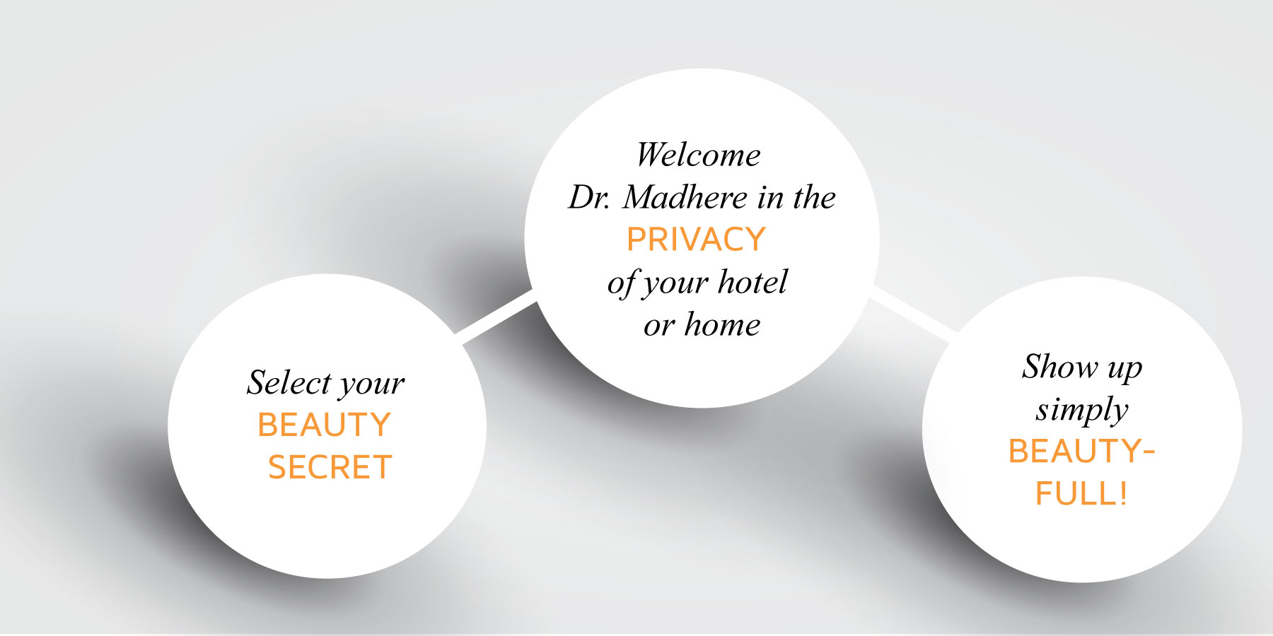 1- Select your Beauty Secret (see Description)  2- Welcome Dr. Madhere in the privacy of your own home, hotel or office.  3- Show up simply Beauty-Full!