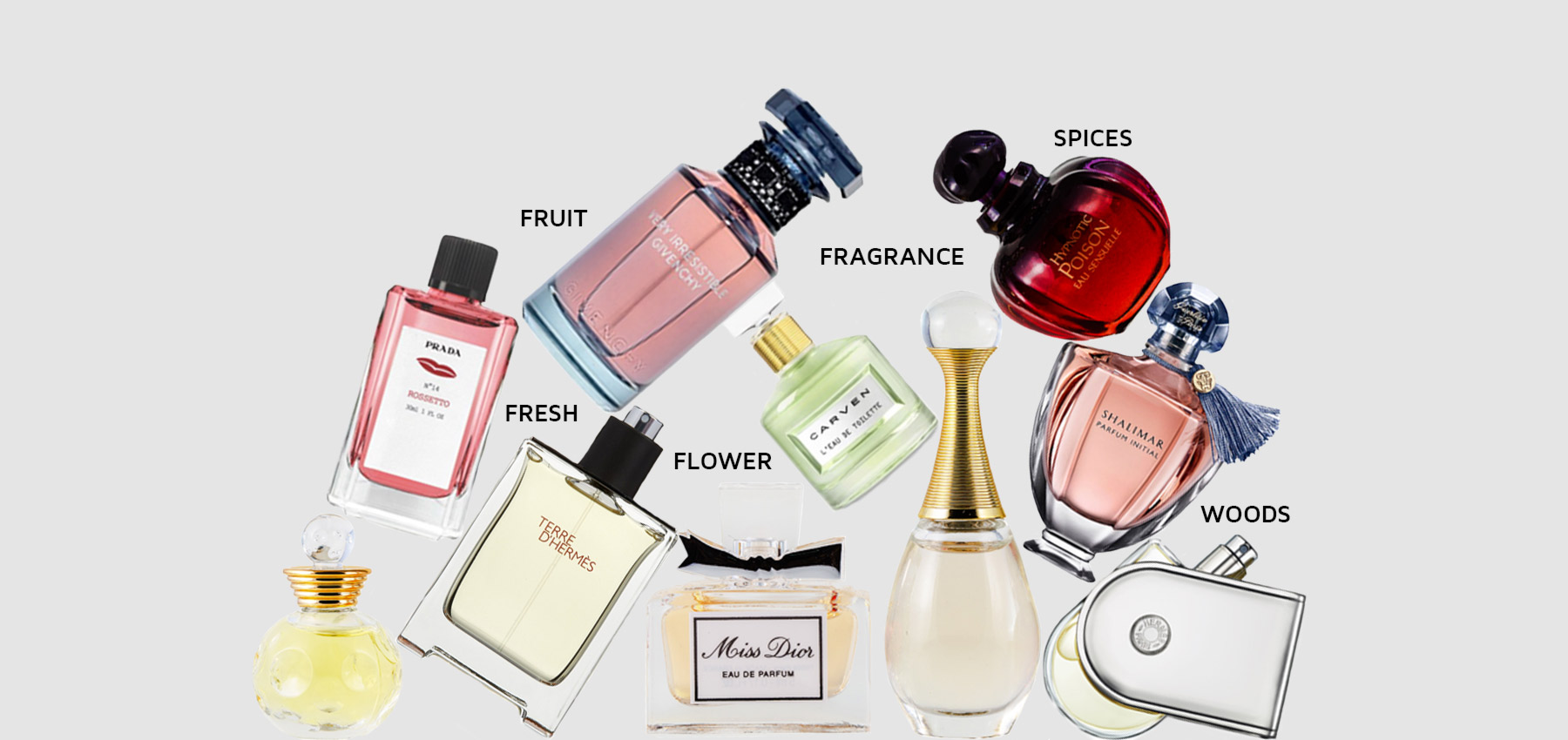 You want to change your perfume?